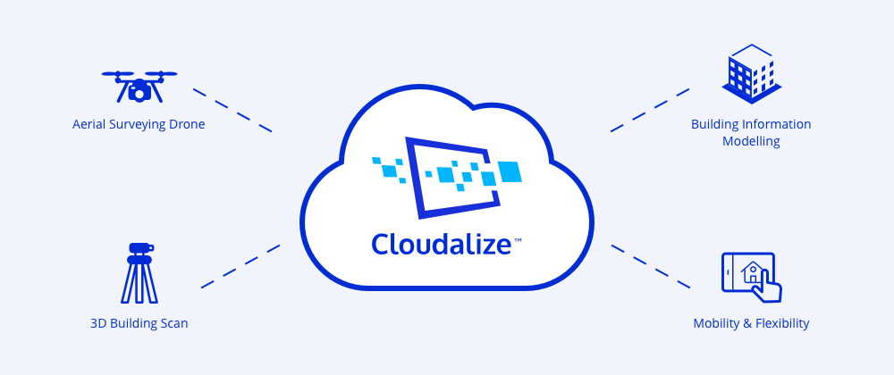 Cloudalize Solution Construction DaaS Interconnectivity