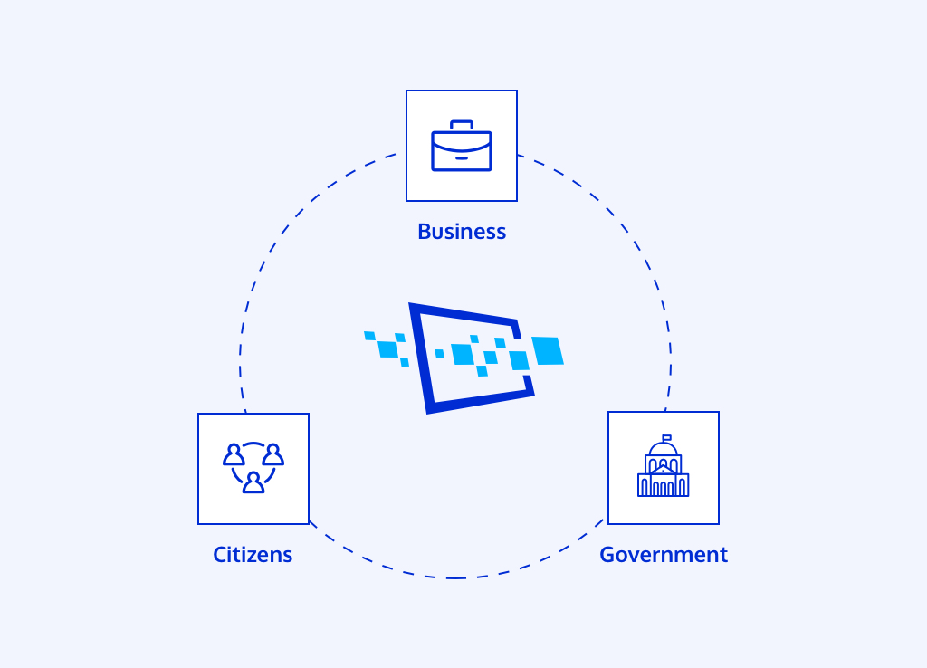 Cloudalize_GPU-powered_platform_digital_government_digital_transformation_digital_policy_citizens_business_government_unified_united_one_platform_cloud_technology_for_all