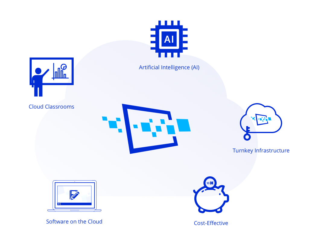 Cloudalize_education_training_GPU-powered_cloud_work_stations_kubernetes_cloud_private_cloud_classrooms_software_on_the_cloud_cost-effective_turnkey_infrastructure_artificial_intelligence_vocational_charter_schools_k12_secondary_third_level_universities_grande_ecole_hogeschool_high-school_private_independent_