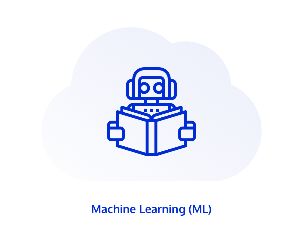 Cloudalize Kubernetes GPU Cloud enables Machine Learning (ML) and other interference and learning applications.