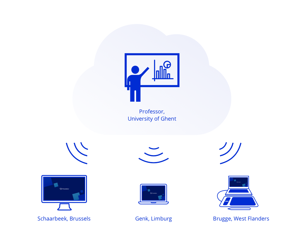 Cloudalize's Cloud Classrooms are available on Private GPU Cloud to enable distance learning with specialised software from Autodesk, Adobe, Lumion.