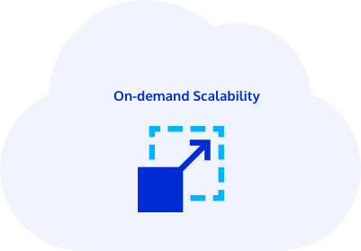 Scalable Construction resources delivered with VDI by Cloudalize Cloud Platform