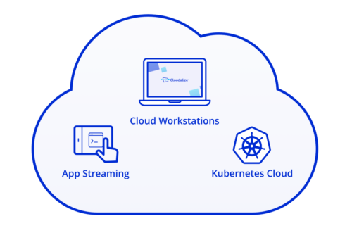 The Cloudalize Cloud Platform is powered by NVIDIA graphic processing units (GPUs) to deliver a better end-user experience for architecture, construction and engineering companies.